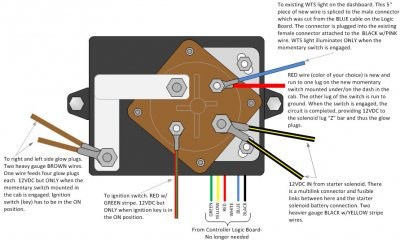 37257 27415cf1c63ae6e31f836886de5f69bf controller bypass gp issue 1988 f250 diesel truck forum  at gsmx.co
